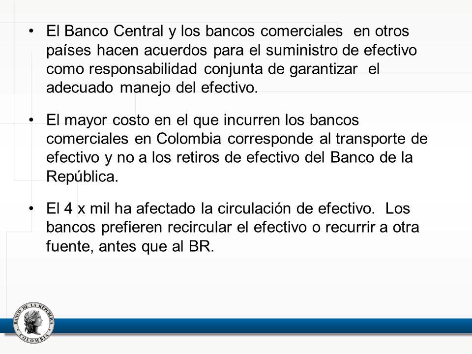 El Banco Central y los bancos comerciales en otros países hacen acuerdos para el suministro de efectivo como responsabilidad conjunta de garantizar el adecuado manejo del efectivo.