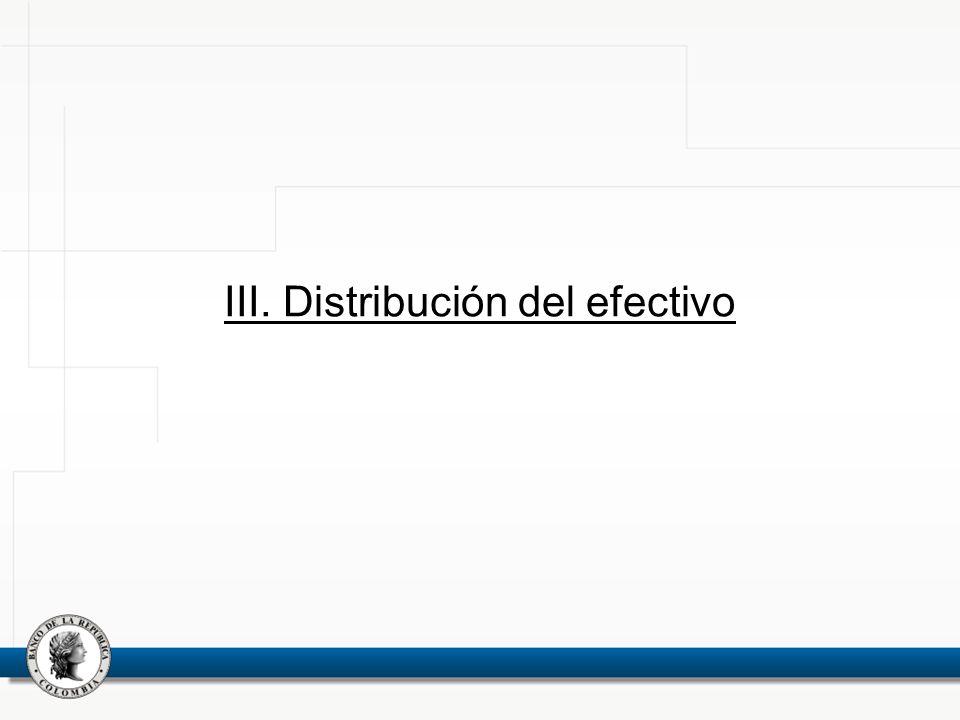 III. Distribución del efectivo