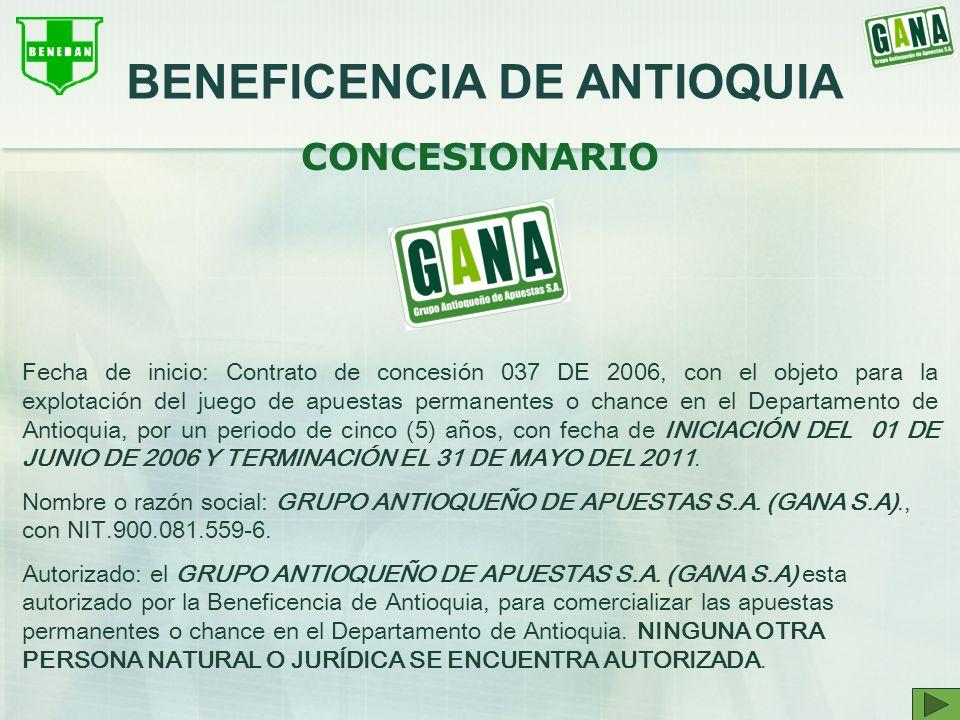 BENEFICENCIA DE ANTIOQUIA