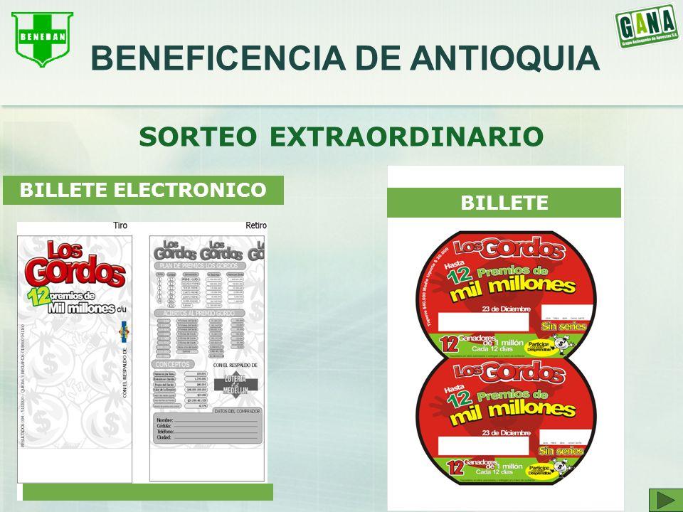 BENEFICENCIA DE ANTIOQUIA SORTEO EXTRAORDINARIO
