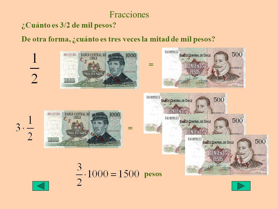 Fracciones ¿Cuánto es 3/2 de mil pesos