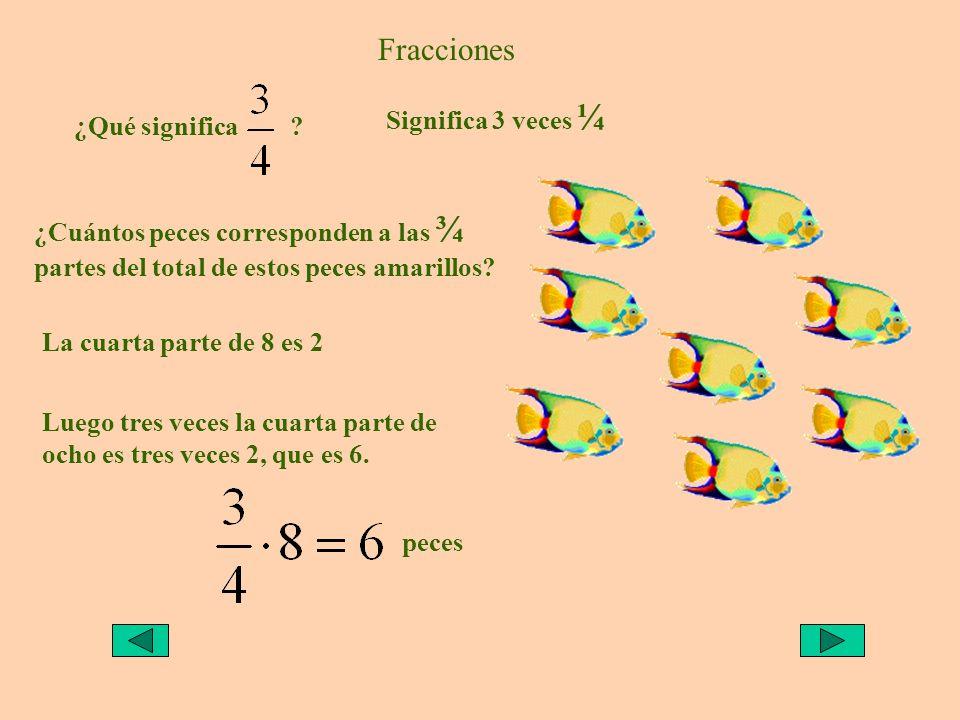 Fracciones ¿Qué significa Significa 3 veces ¼