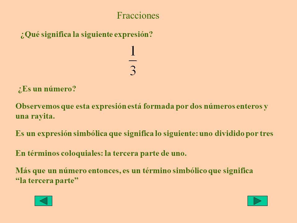 Fracciones ¿Qué significa la siguiente expresión ¿Es un número