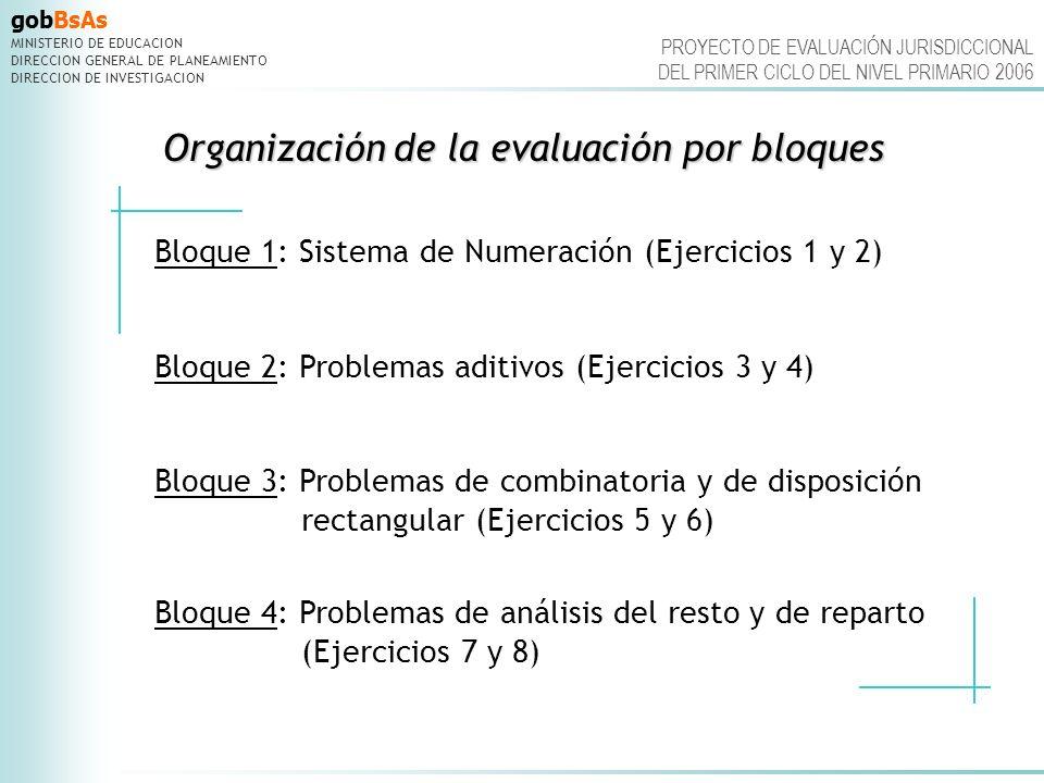 Organización de la evaluación por bloques