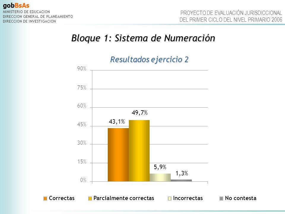 Bloque 1: Sistema de Numeración