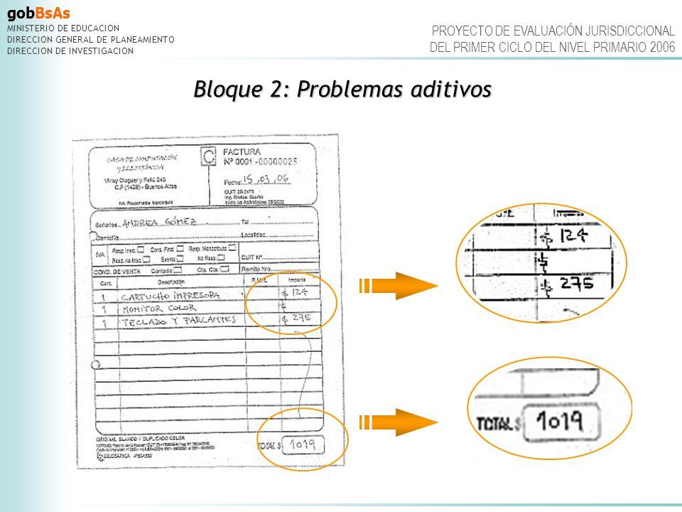 Bloque 2: Problemas aditivos