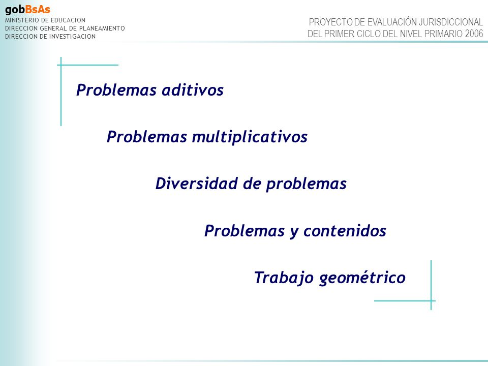Problemas multiplicativos Diversidad de problemas