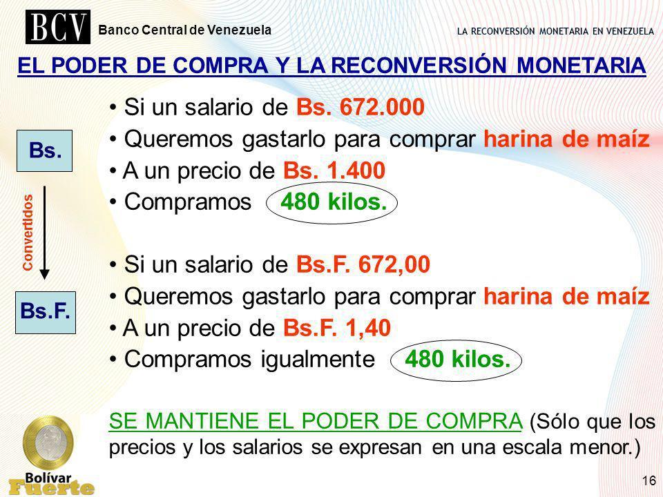 EL PODER DE COMPRA Y LA RECONVERSIÓN MONETARIA