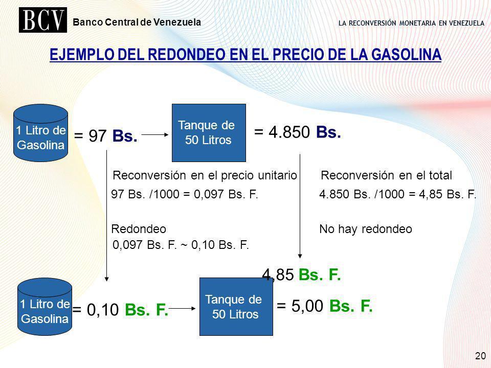 EJEMPLO DEL REDONDEO EN EL PRECIO DE LA GASOLINA