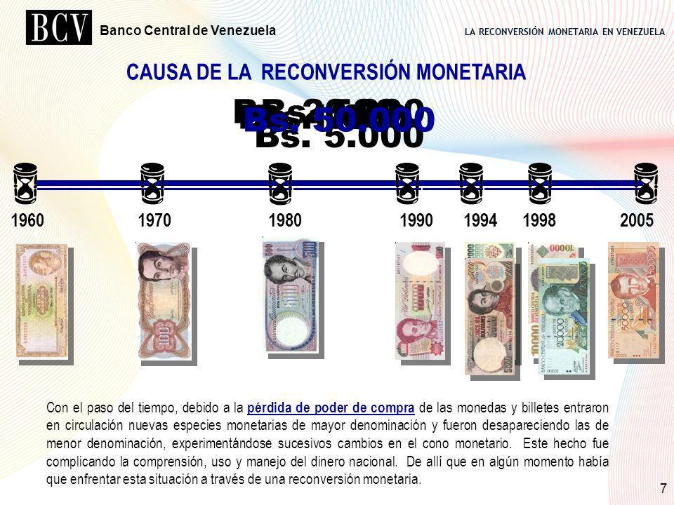 CAUSA DE LA RECONVERSIÓN MONETARIA