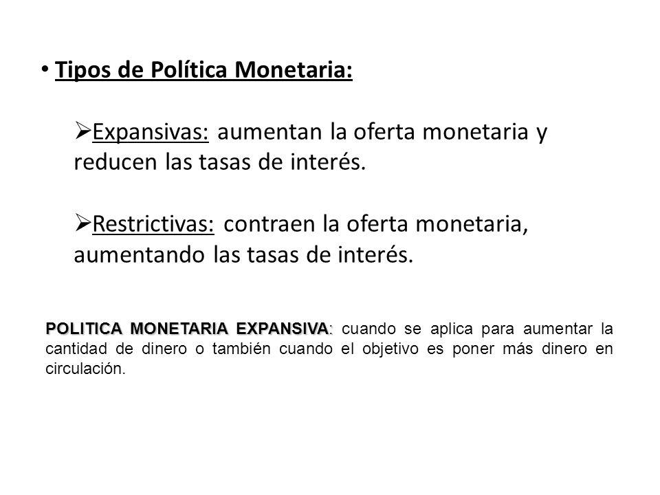 Tipos de Política Monetaria: