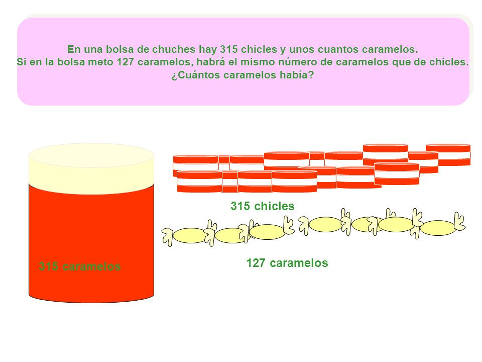 315 chicles 127 caramelos 315 caramelos