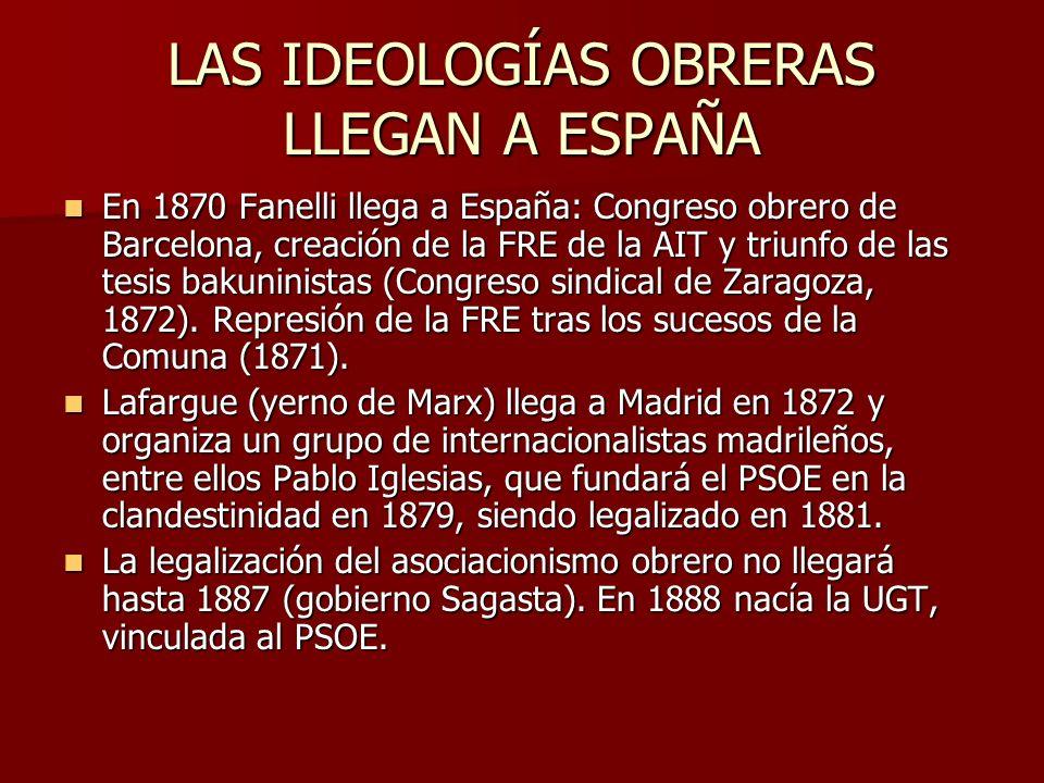 LAS IDEOLOGÍAS OBRERAS LLEGAN A ESPAÑA