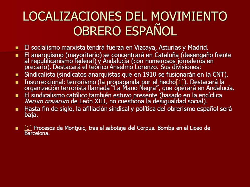 LOCALIZACIONES DEL MOVIMIENTO OBRERO ESPAÑOL