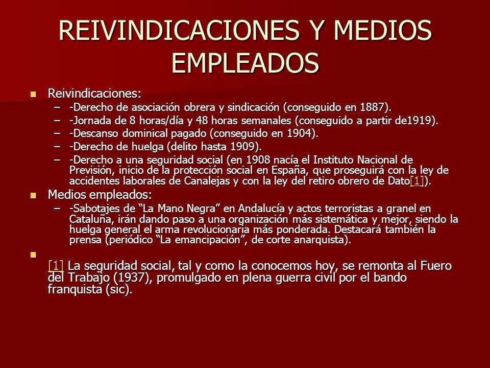 REIVINDICACIONES Y MEDIOS EMPLEADOS