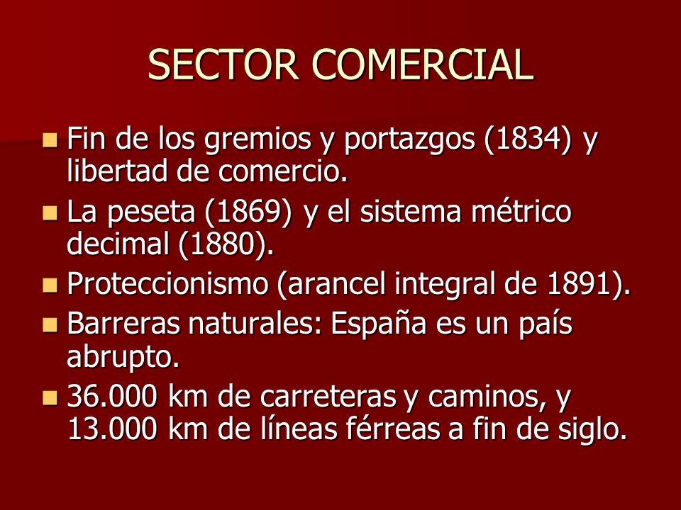 SECTOR COMERCIAL Fin de los gremios y portazgos (1834) y libertad de comercio. La peseta (1869) y el sistema métrico decimal (1880).
