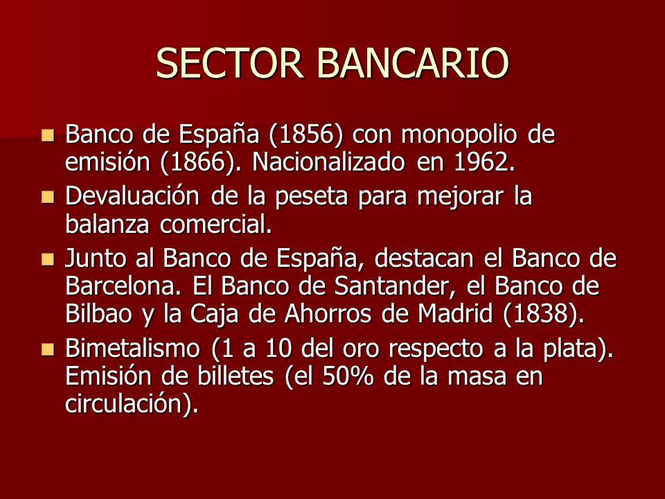 SECTOR BANCARIO Banco de España (1856) con monopolio de emisión (1866). Nacionalizado en 1962.