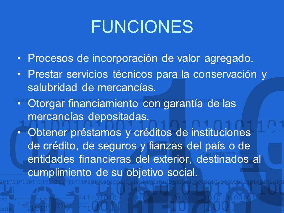 FUNCIONES Procesos de incorporación de valor agregado.