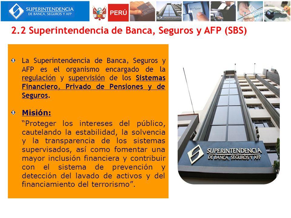 2.2 Superintendencia de Banca, Seguros y AFP (SBS)