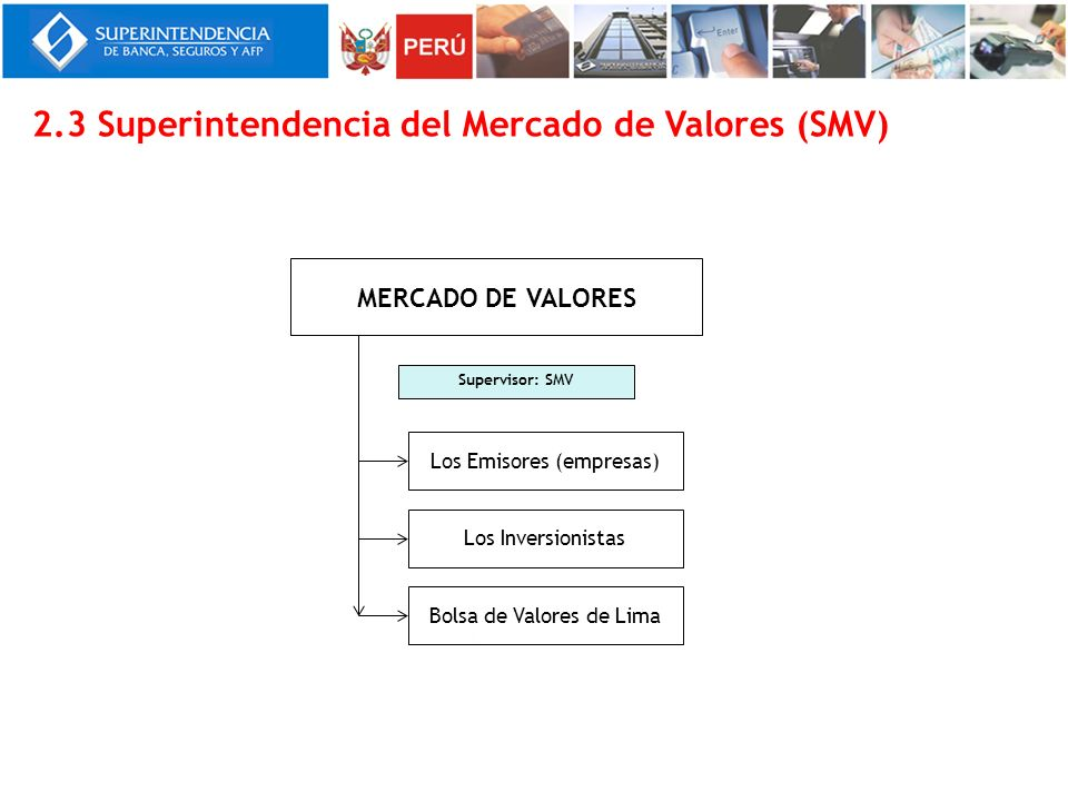 2.3 Superintendencia del Mercado de Valores (SMV)