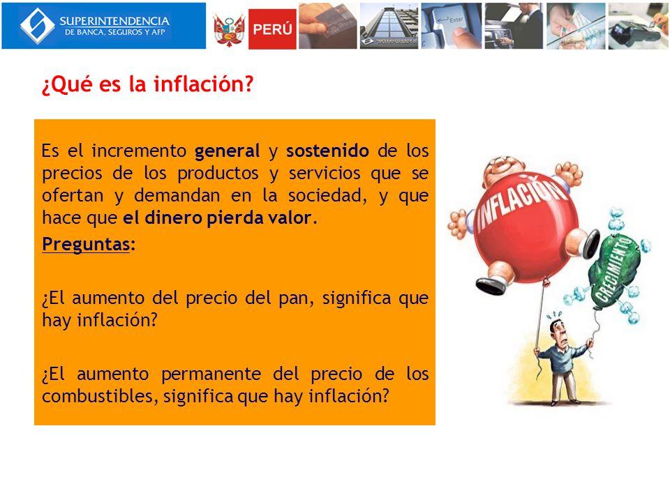 ¿Qué es la inflación