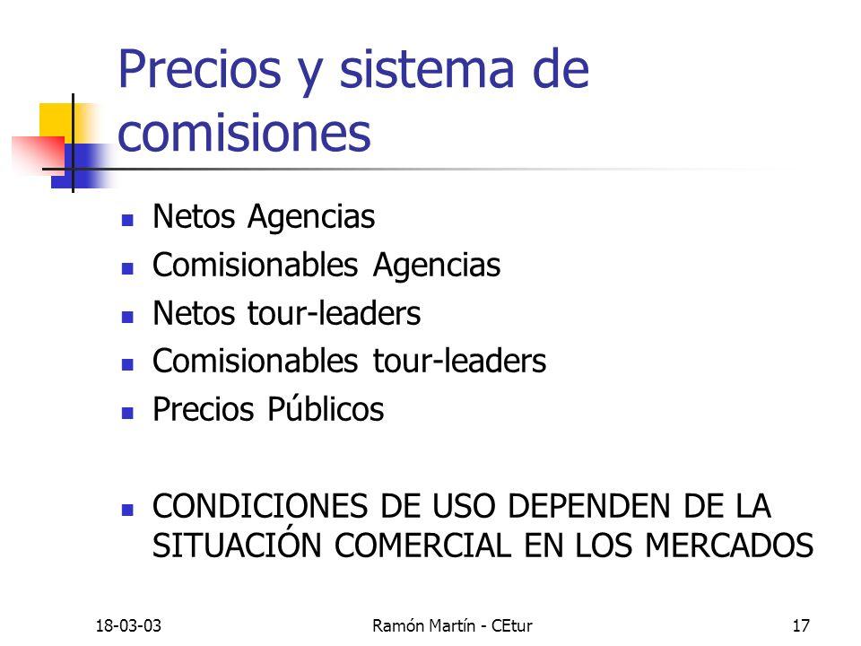 Precios y sistema de comisiones