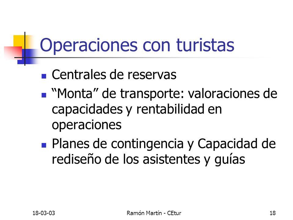 Operaciones con turistas
