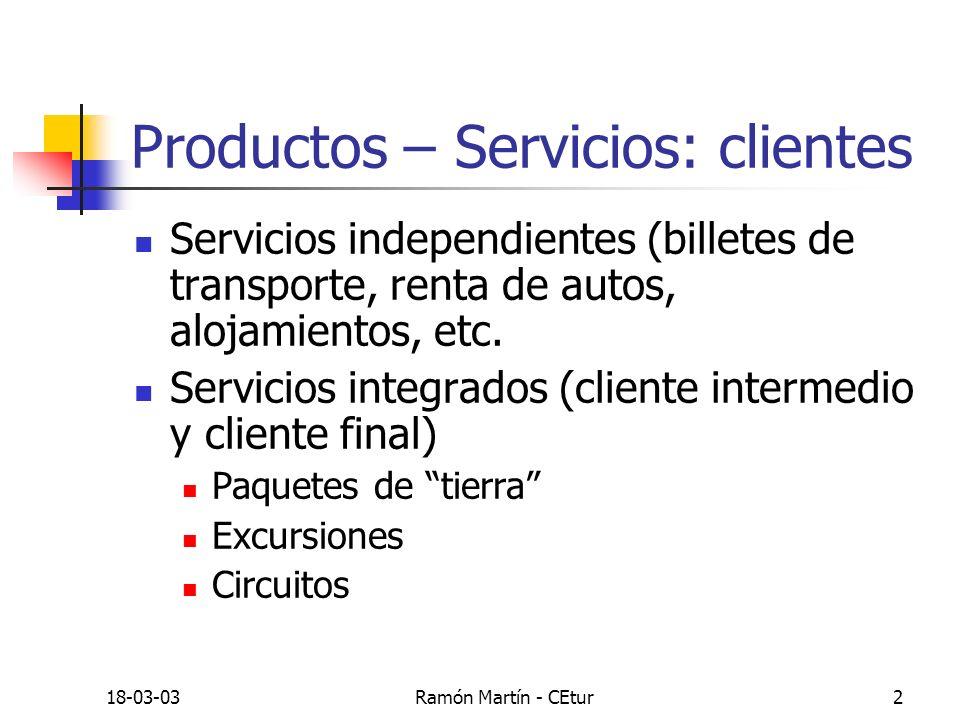 Productos – Servicios: clientes