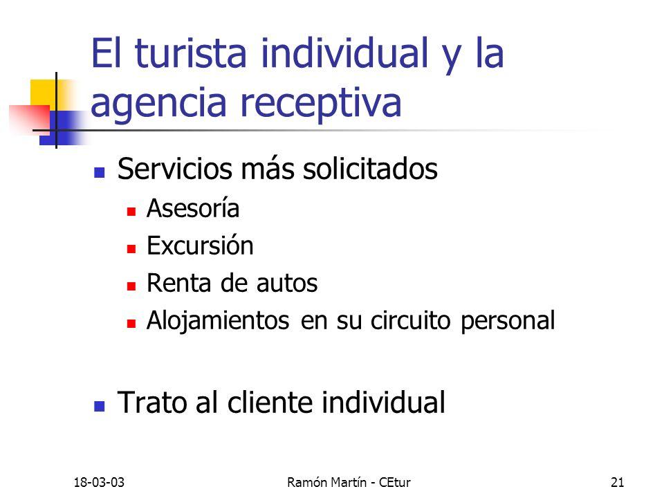 El turista individual y la agencia receptiva