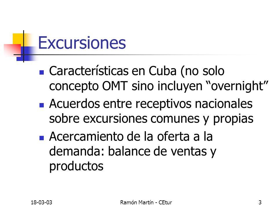 ExcursionesCaracterísticas en Cuba (no solo concepto OMT sino incluyen overnight