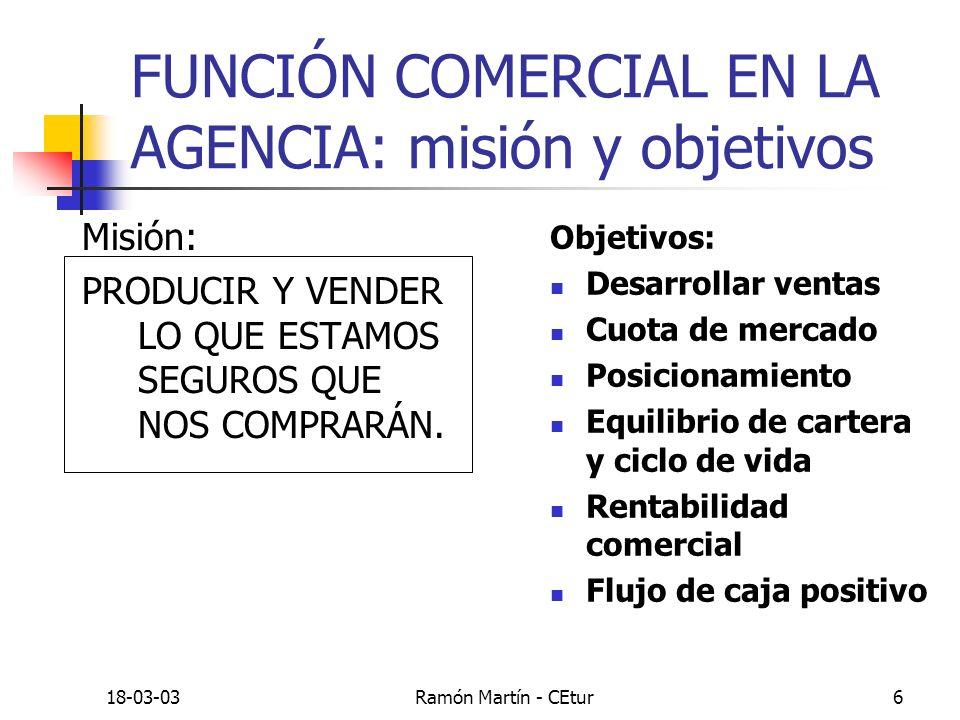 FUNCIÓN COMERCIAL EN LA AGENCIA: misión y objetivos