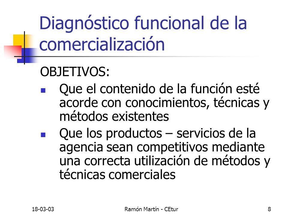 Diagnóstico funcional de la comercialización