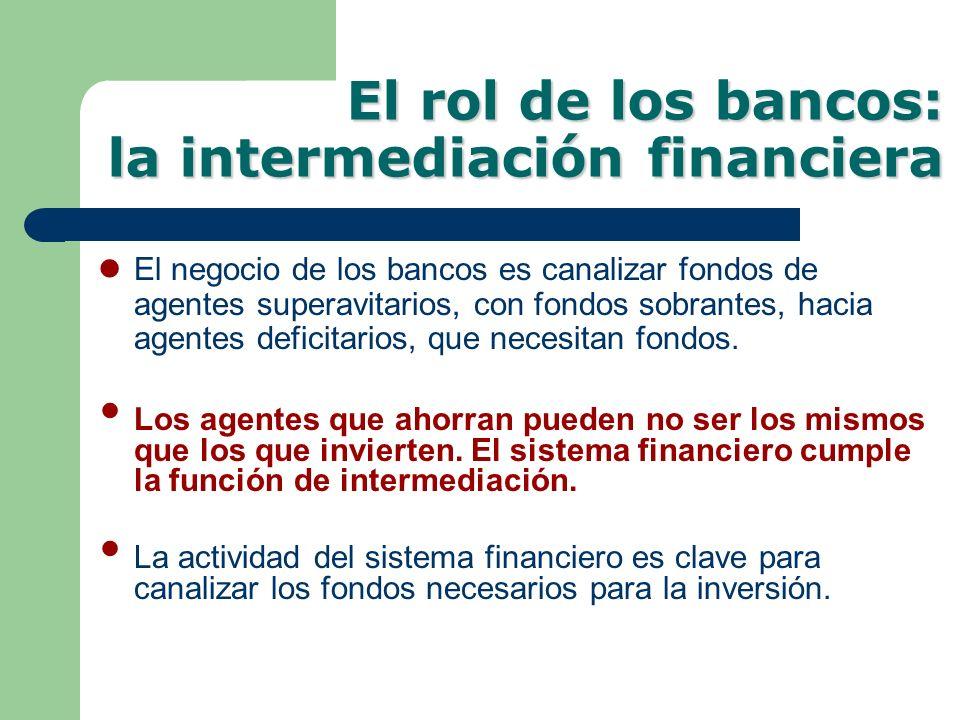 El rol de los bancos: la intermediación financiera