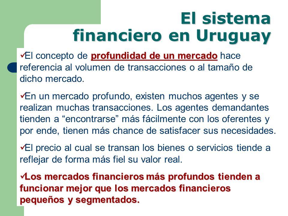 El sistema financiero en Uruguay