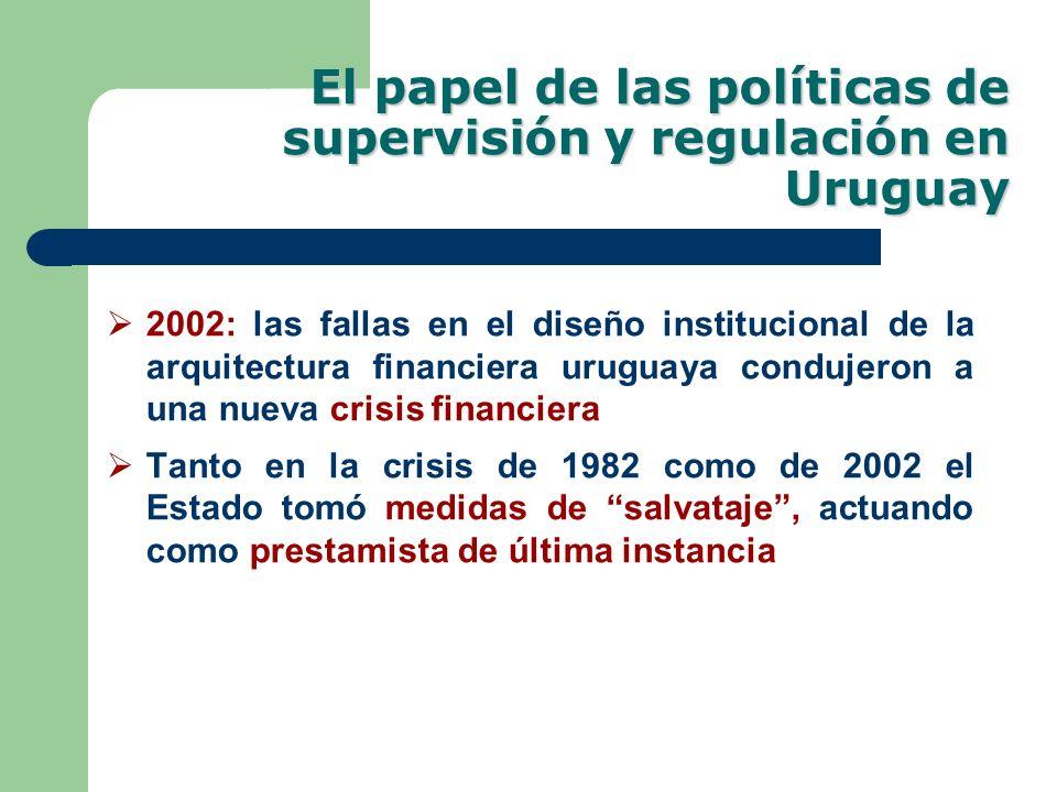 El papel de las políticas de supervisión y regulación en Uruguay