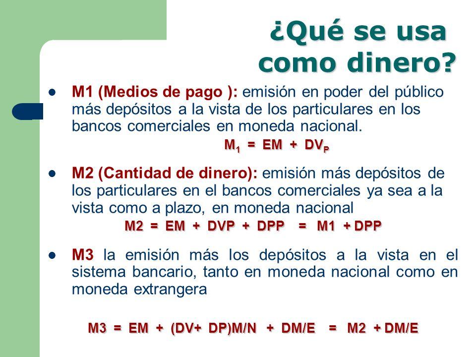 M3 = EM + (DV+ DP)M/N + DM/E = M2 + DM/E
