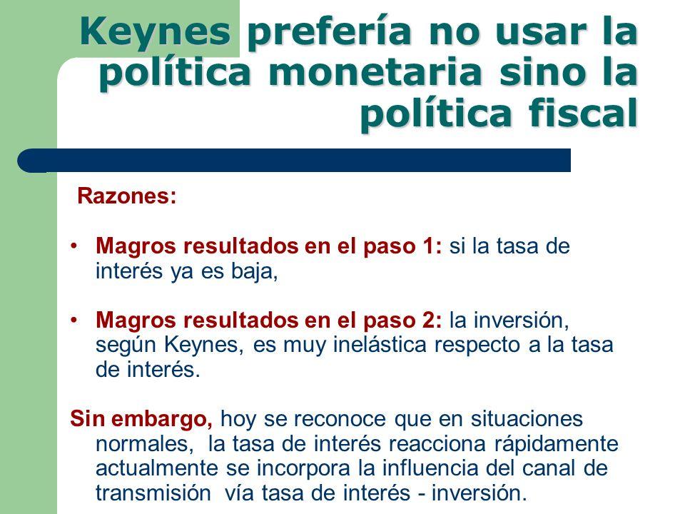 Keynes prefería no usar la política monetaria sino la política fiscal