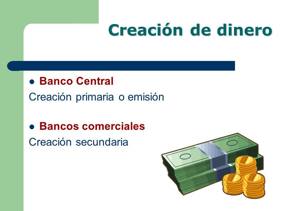 Creación de dinero Banco Central Creación primaria o emisión