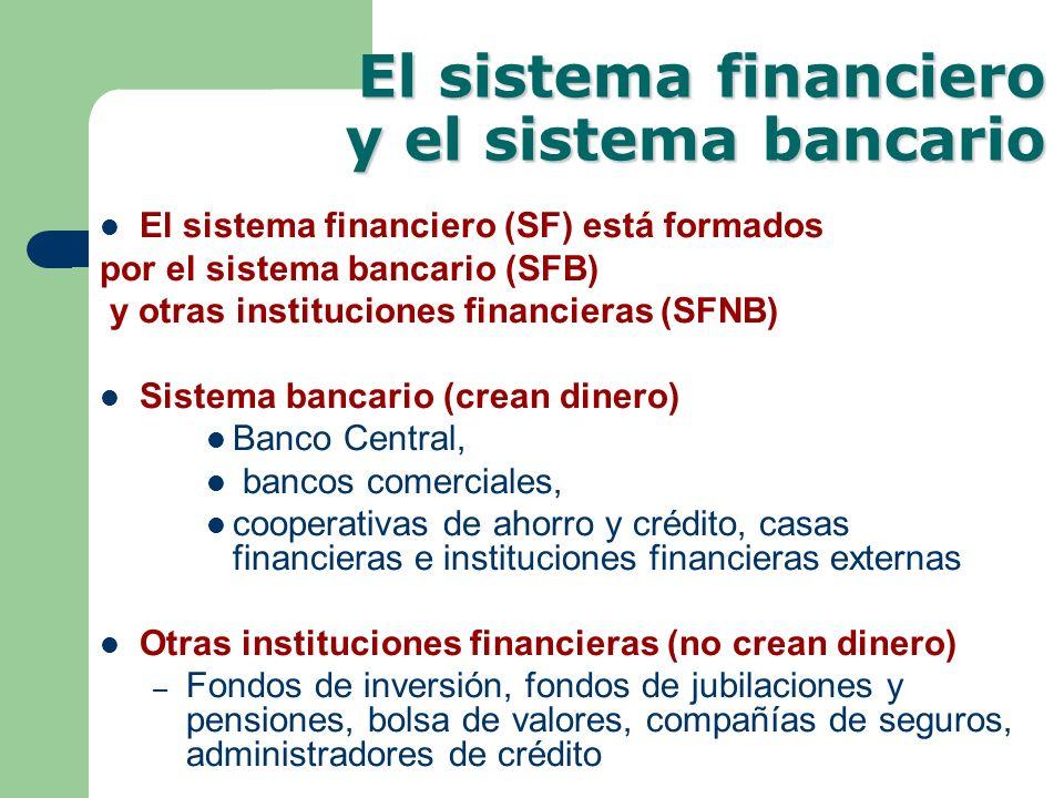 El sistema financiero y el sistema bancario