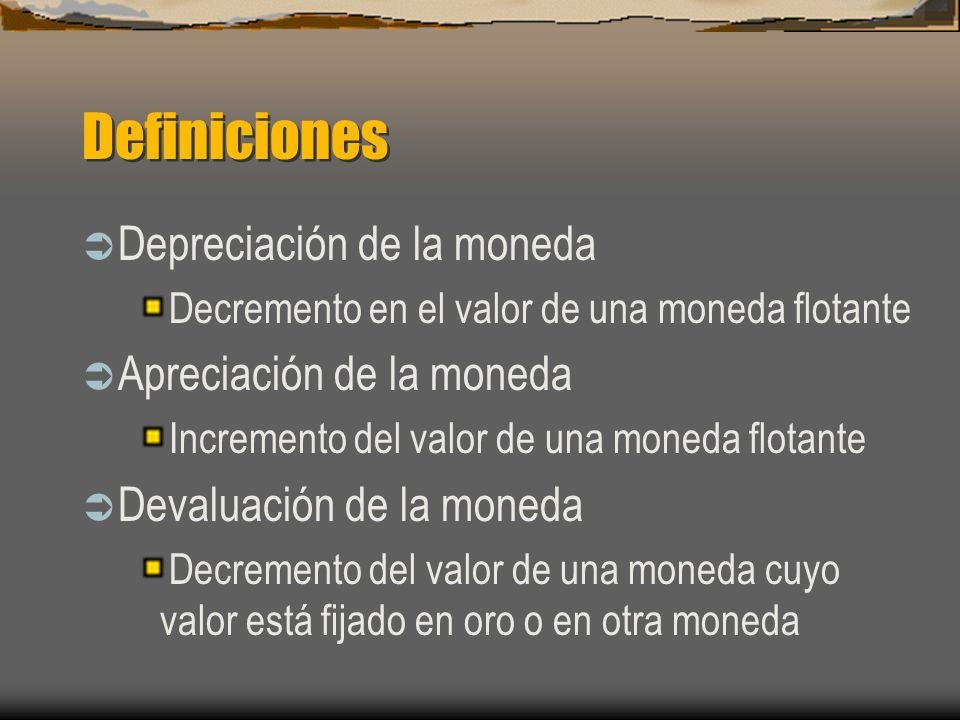 Definiciones Depreciación de la moneda Apreciación de la moneda