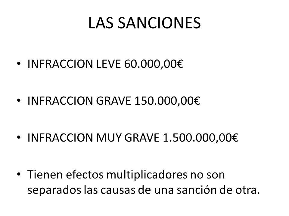 LAS SANCIONES INFRACCION LEVE 60.000,00€ INFRACCION GRAVE 150.000,00€