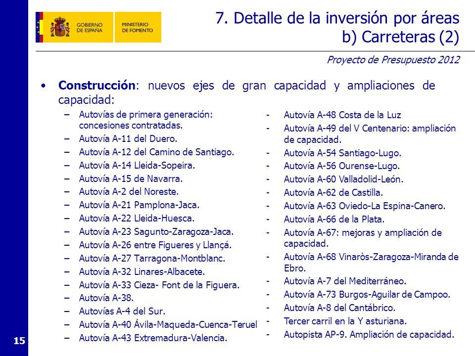 7. Detalle de la inversión por áreas b) Carreteras (3)