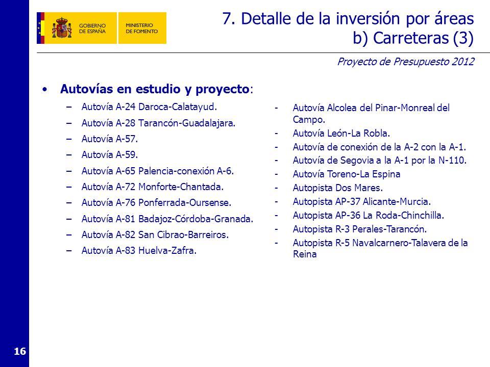 7. Detalle de la inversión por áreas b) Carreteras (4)