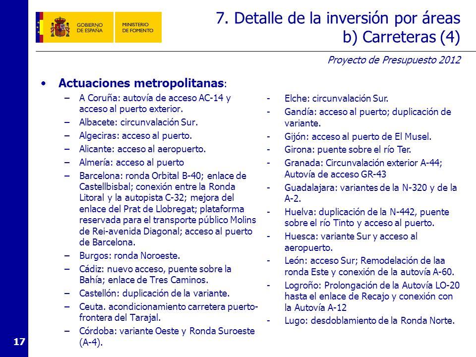 7. Detalle de la inversión por áreas b) Carreteras (5)
