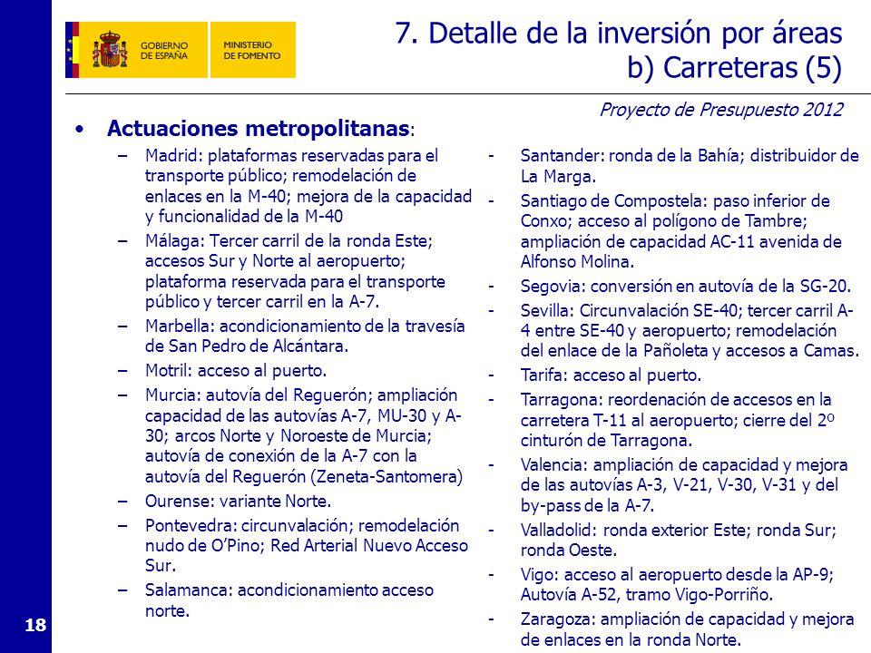 7. Detalle de la inversión por áreas b) Carreteras (6)