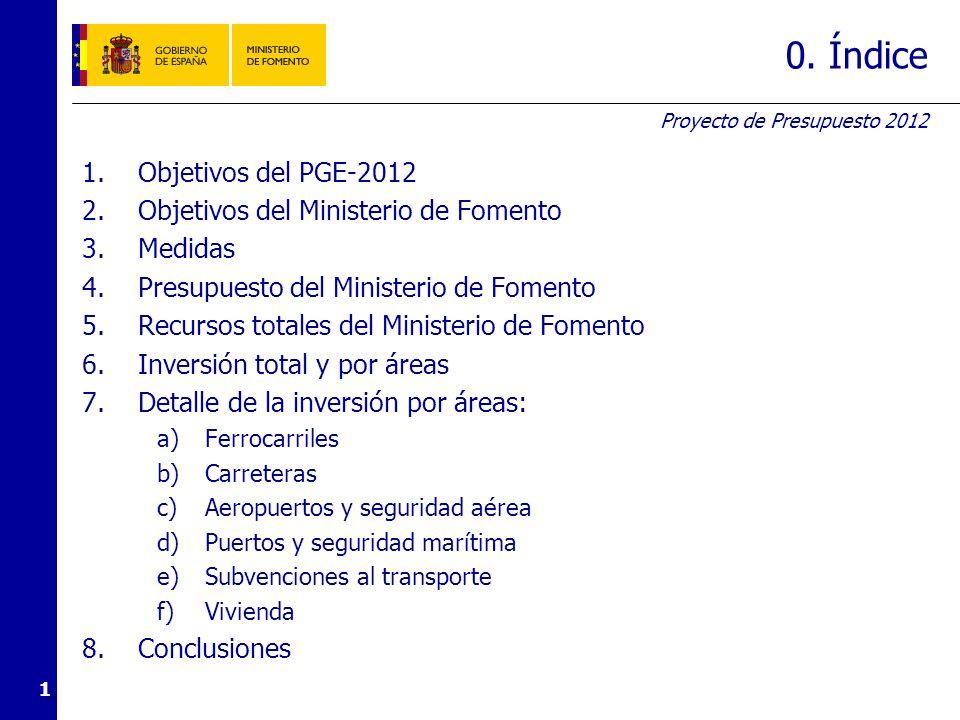 Consolidación fiscal: reducción del déficit público