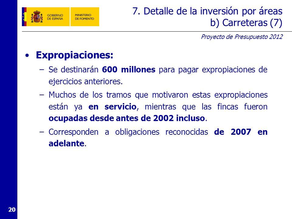 7. Detalle de la inversión por áreas b) Carreteras (8)