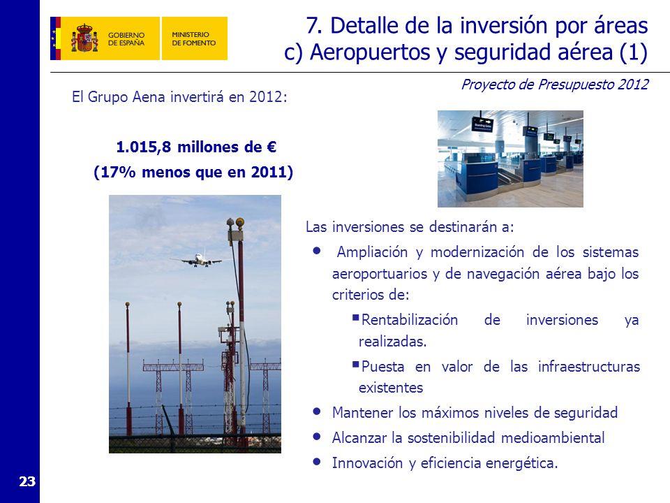7. Detalle de la inversión por áreas c) Aeropuertos y seguridad aérea (2)