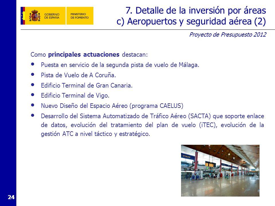 7. Detalle de la inversión por áreas d) Puertos y seguridad marítima (1)