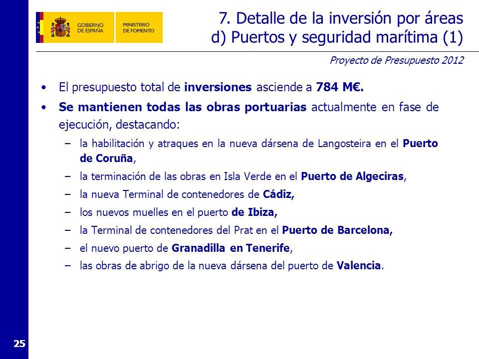 7. Detalle de la inversión por áreas d) Puertos y seguridad marítima (2)